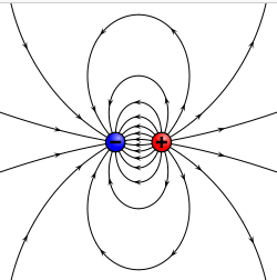 Source Dipole
